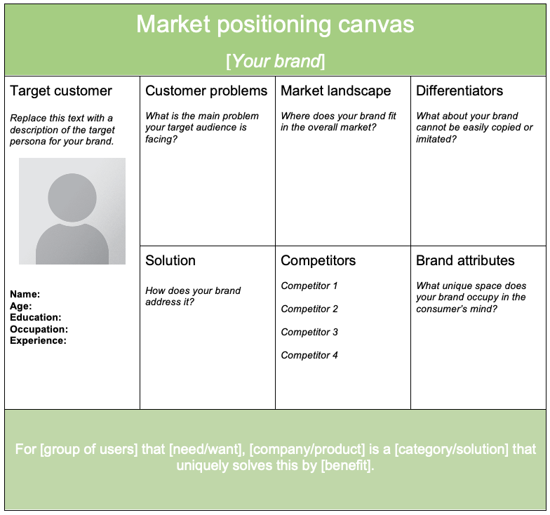 Market positioning canvas