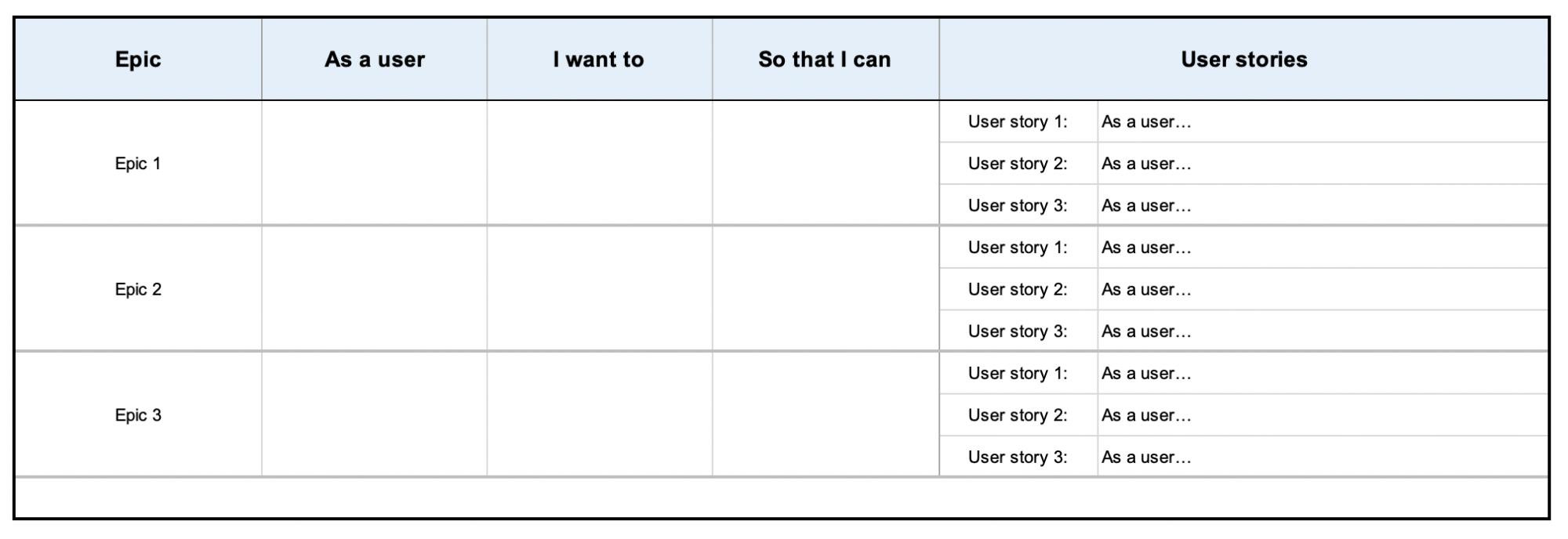 epic user story template