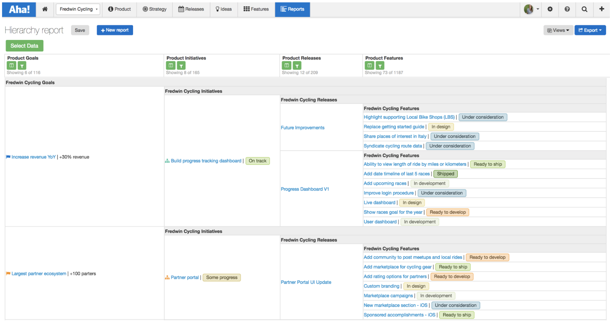 Blog - The 7 Report Templates Every Product Manager Needs - inline image