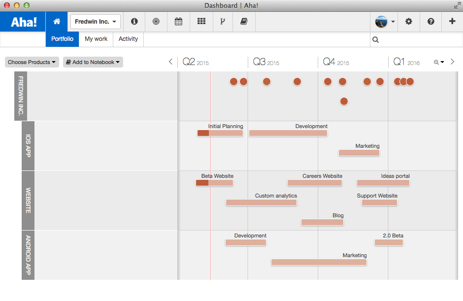 Blog - Aha! Launches Visual Roadmaps for IT, Consultants, Manufacturing, and Marketing Teams - inline image
