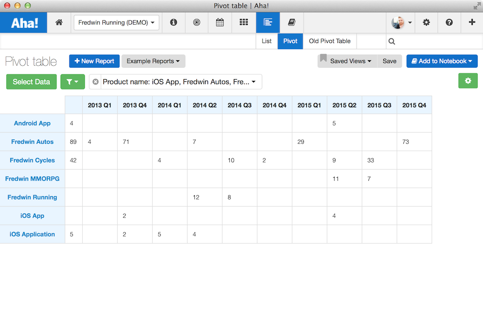 Blog - Just Launched! — Aha! Reports Help You Analyze Everything Product Management - inline image
