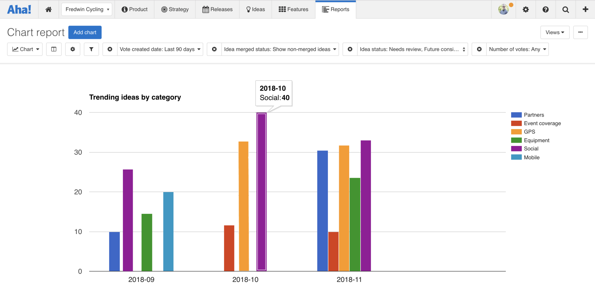 Blog - Just Launched! — New Reports to Track Trending Ideas - inline image