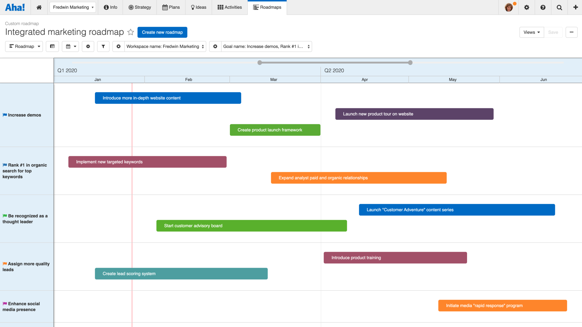 This is an example of an integrated marketing roadmap created using Aha!