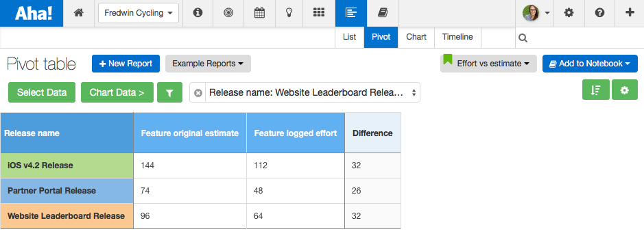 Blog - Just Launched! — Enhanced Pivot Table Reports - inline image