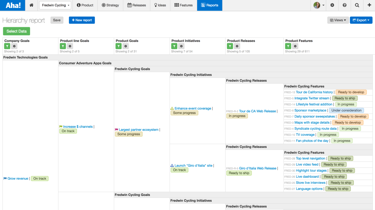 Just Launched! — Visualize Status of Initiatives Across Your Product Portfolio