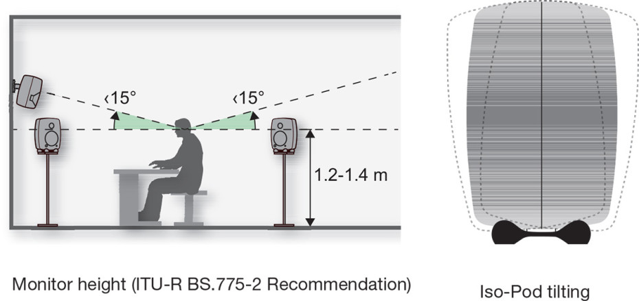 monitorplacement-isopod-tilting.jpg
