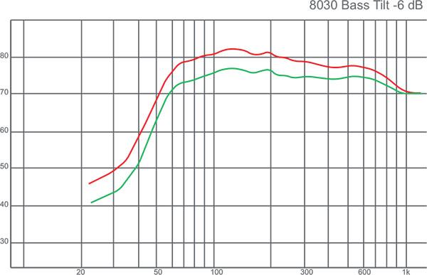 calibration-basstiltcontrol