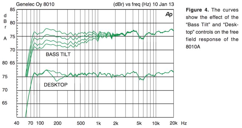 8010A_freq_resp_graph.png