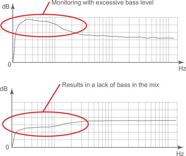 calibration-bass