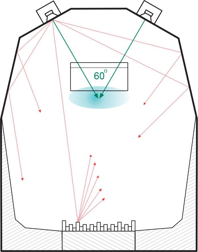calibration-reflection-free-zone