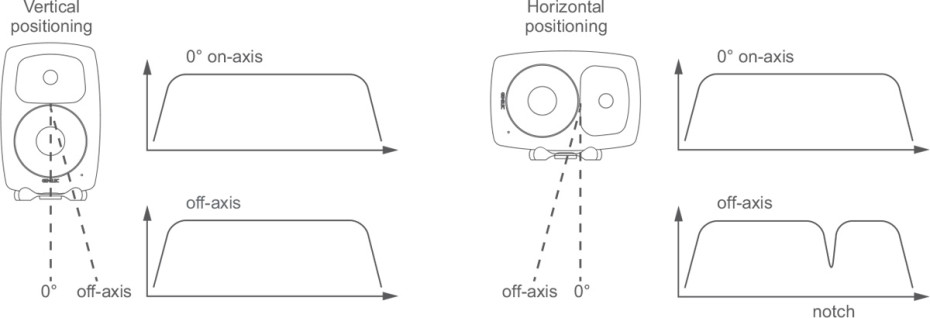 calibration-positioning