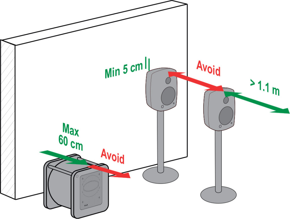 monitorplacement_subwooferbackwall.jpg