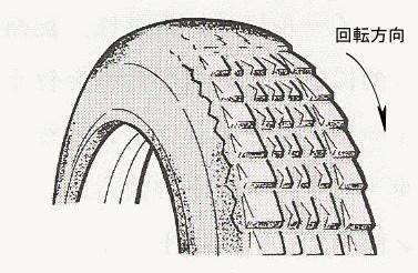 ローテーション タイヤ