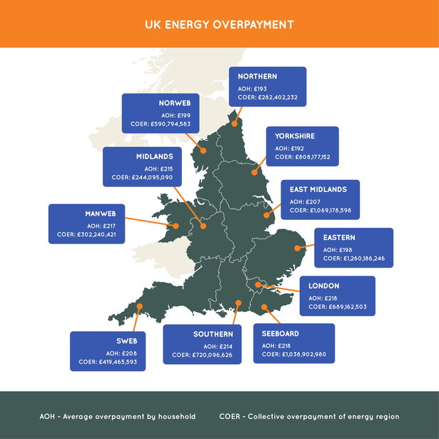 Map of UK energy regions