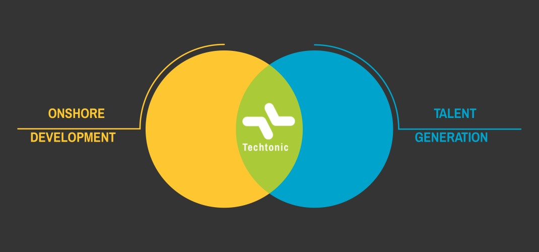 Techtonic Img