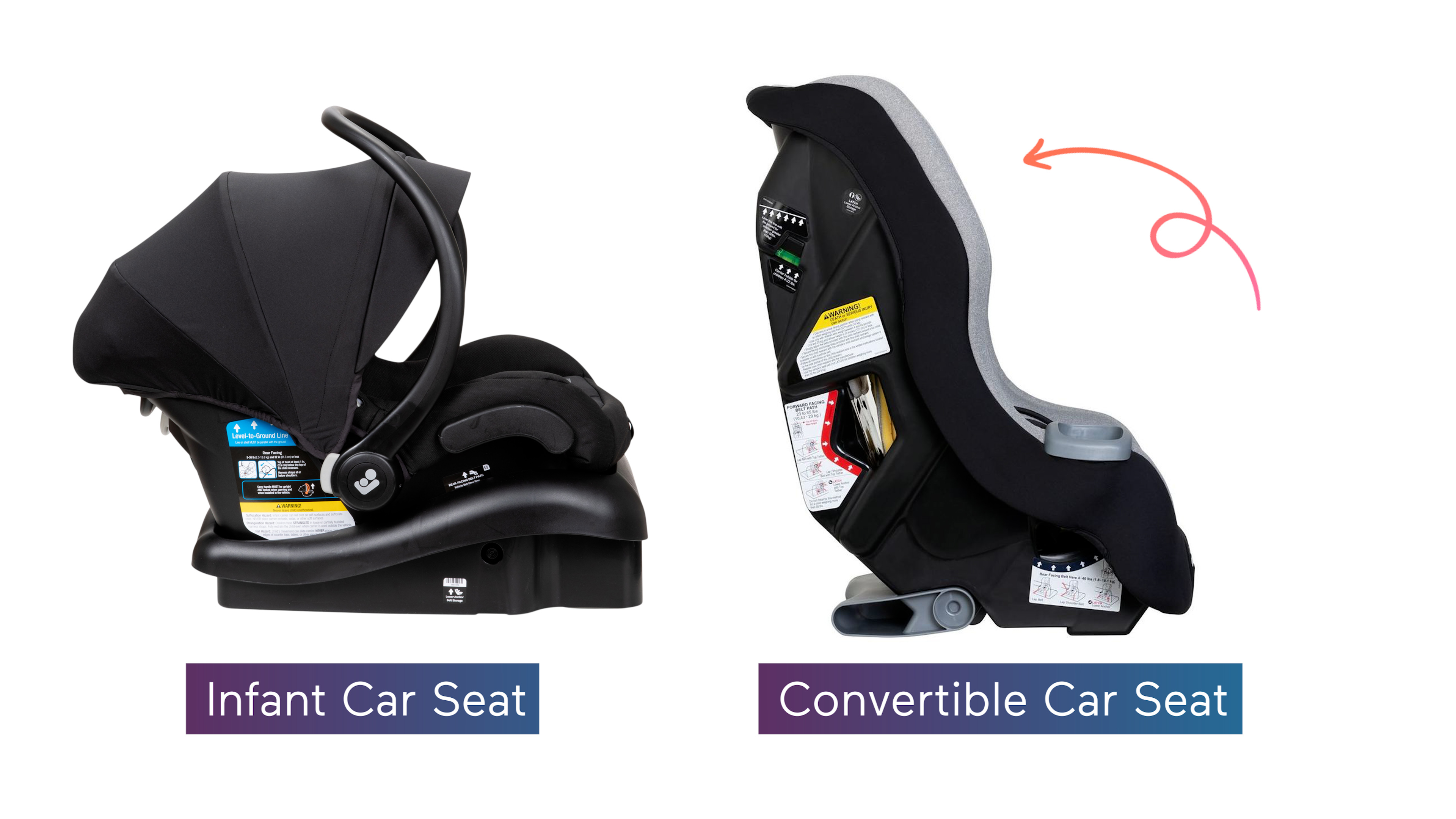 Baby Trend Cover Me vs Infant Seat