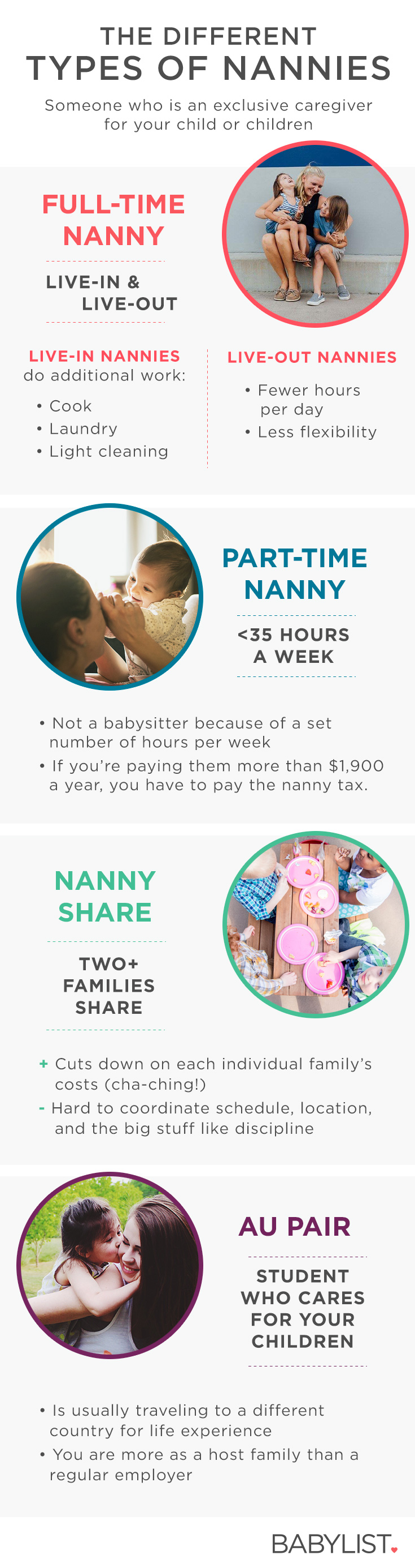 The Different Kinds of Nannies