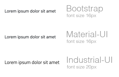 Typography comparison (smallest size) between Bootstrap, Material-UI, and Industrial-UI: