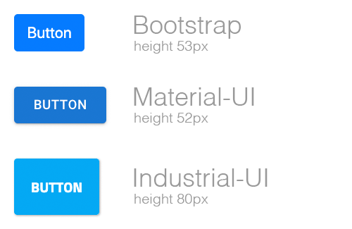 Button sizes comparison between Bootstrap, Material-UI, and Industrial-UI