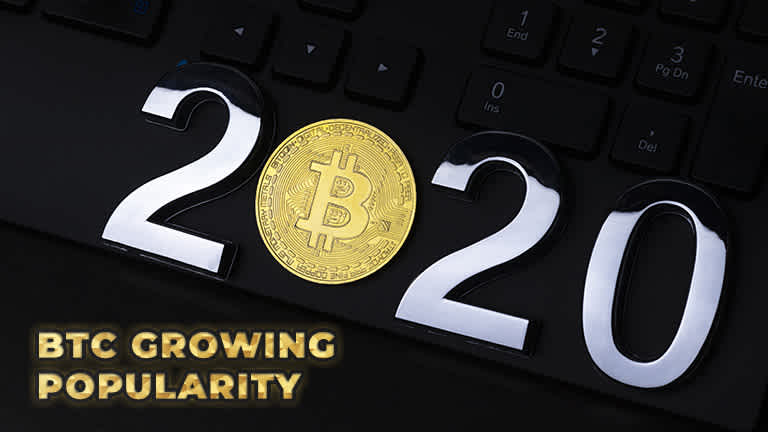 Bitcoin's Price Rise Reflects its Growing Popularity; But is it Driven by the Markets or Users?