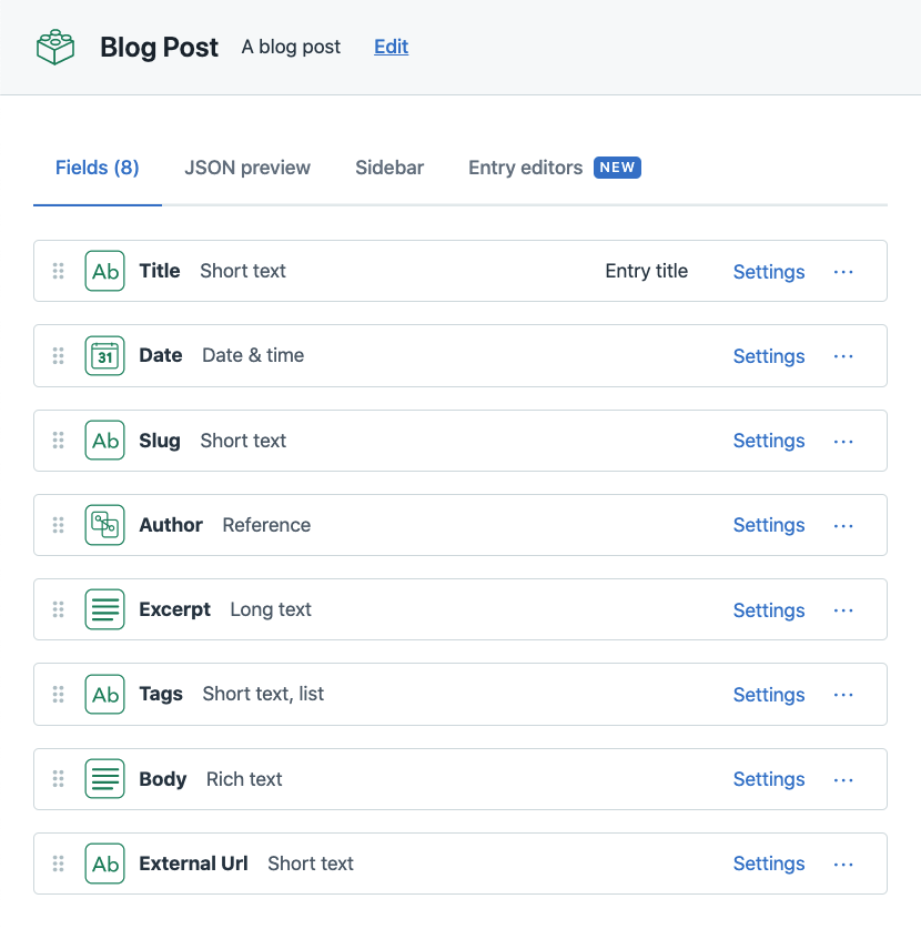 A screenshot of a blog post content model in the Contentful Web App