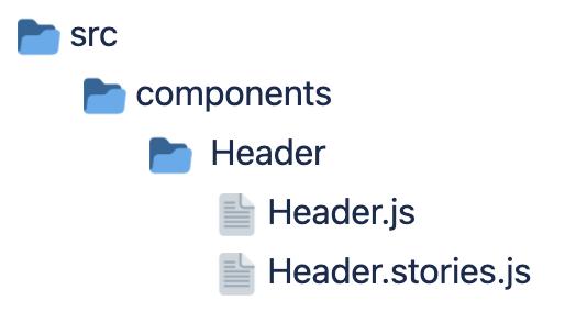 Organizing files Storybook