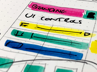 Wireframes, mockups, & prototypes — what do they all mean?!