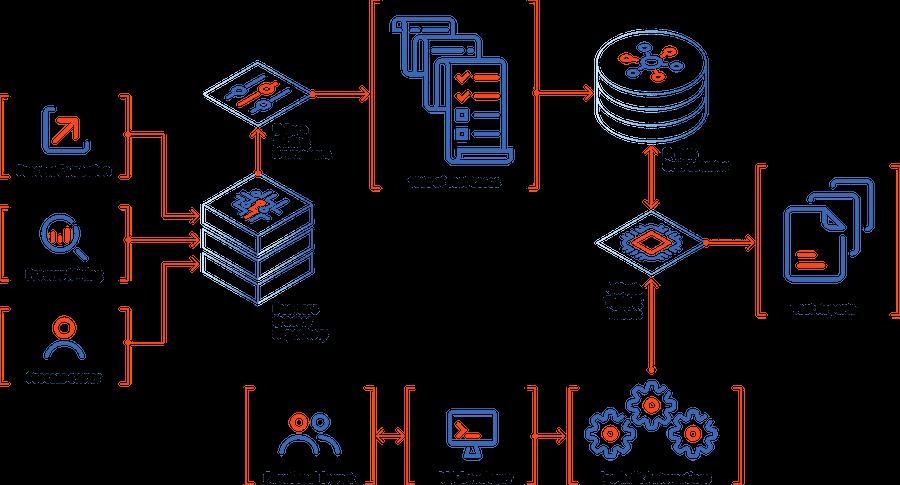 enterprise-rpa-diagram