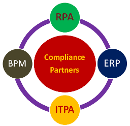 Compliance-Partners-edited