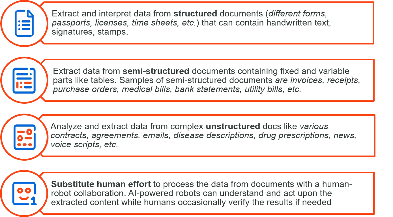 document understanding application uipath