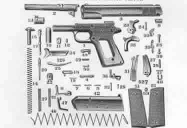 Части за Бойно Оръжие