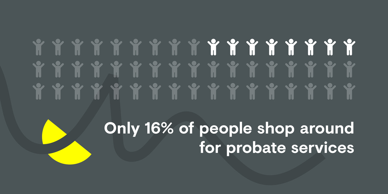 Probate - comparing service and price - shop around for probate services