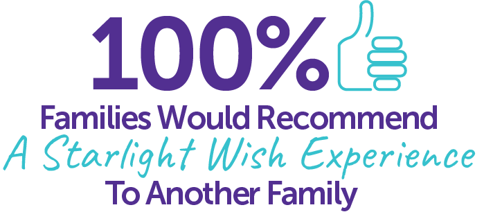 100% of Families recommend a Starlight Wish