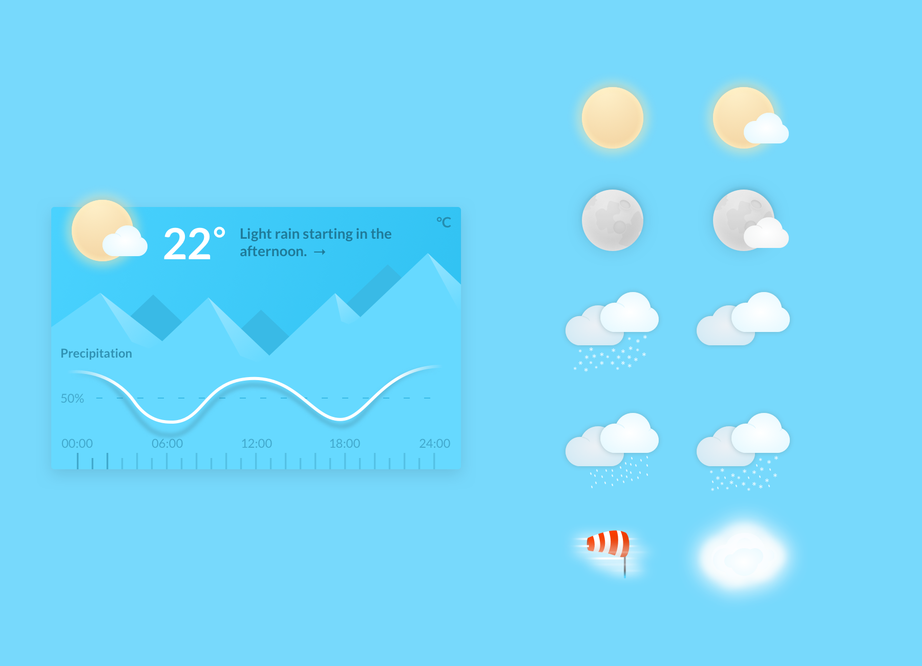 Bosch web app weather widget
