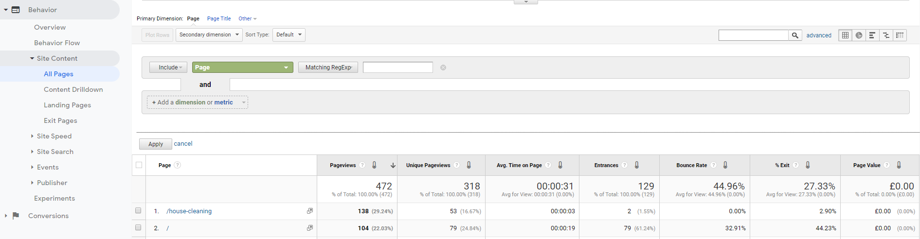 Google Analytics All Pages Report Auditing For PII