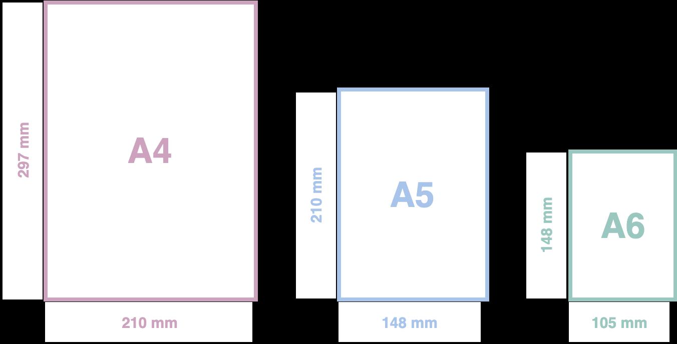 A Size Paper Comparison