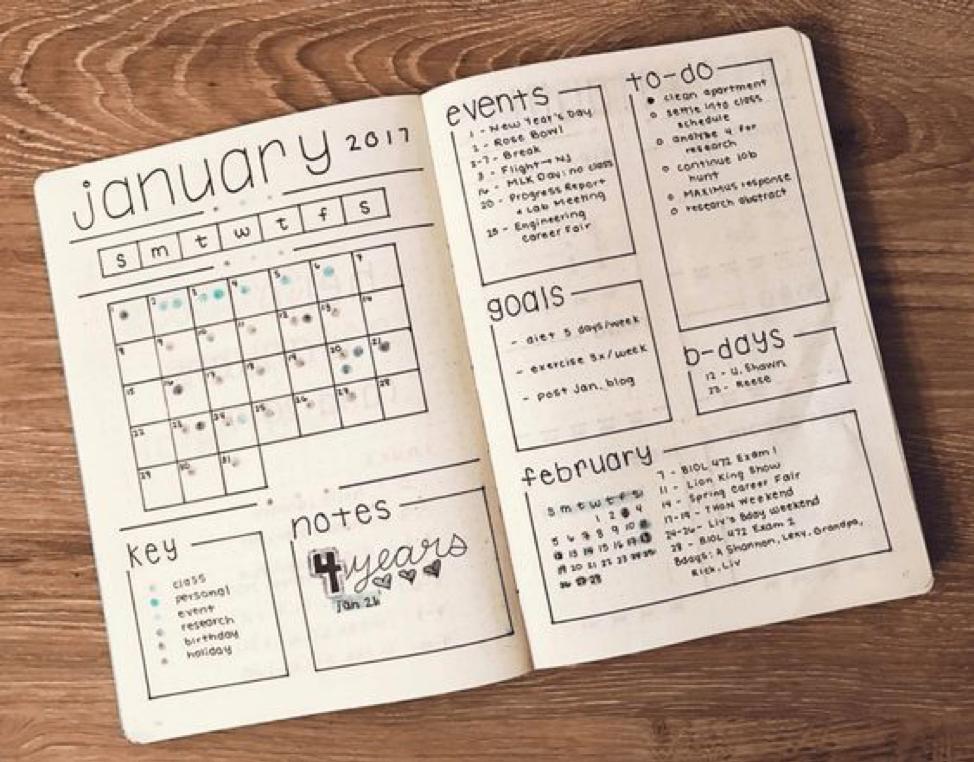 bullet-journal-monthly-spread