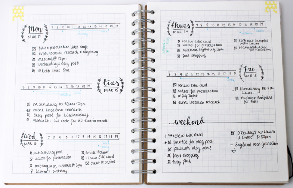 Example bullet journal daily log
