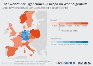 Eigentümerquote-in-Deutschland Infografik vorschau