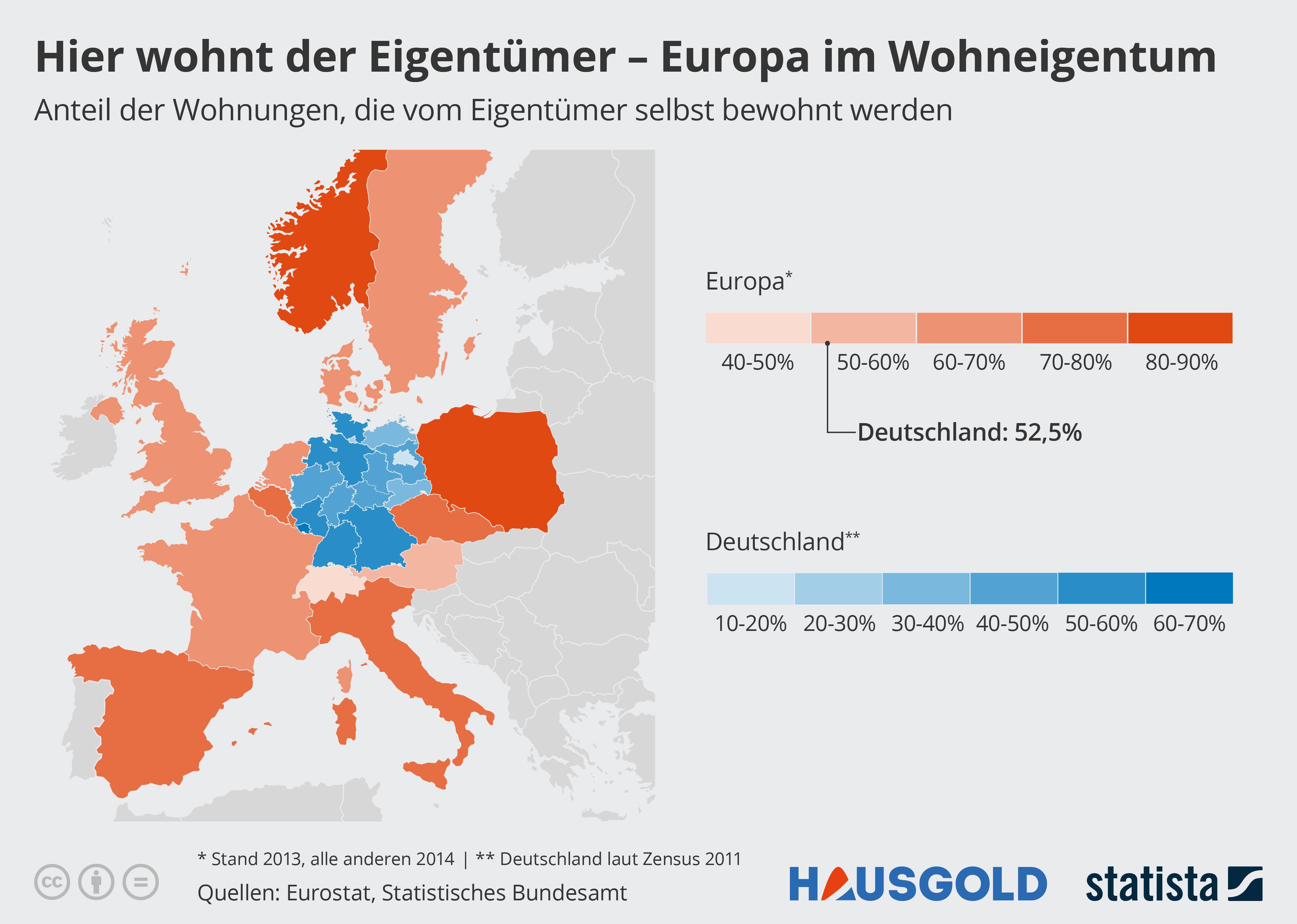 Eigentümerquote-in-Deutschland Infografik