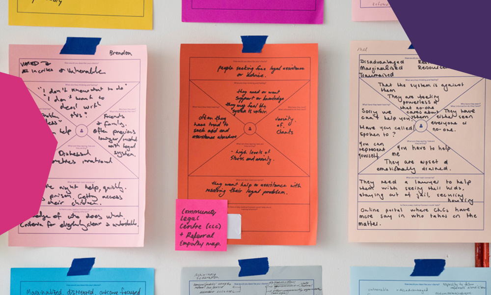 """a wall with colourful papers with plans on it""""A"""