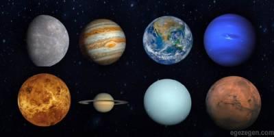 Gezegen Nedir? Gezegenler Hakkında Tüm Bilgiler