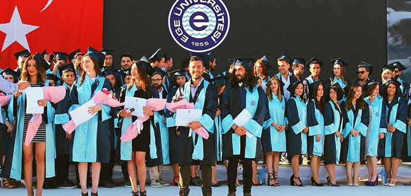 İzmir'in En İyi Üniversite Sıralaması?fit=thumb&w=418&h=152&q=80
