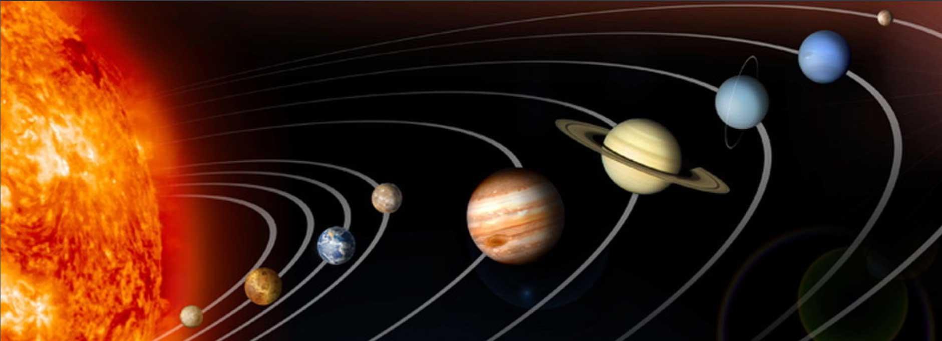Güneş Sistemindeki Gezegenler ve Özellikleri?fit=thumb&w=418&h=152&q=80
