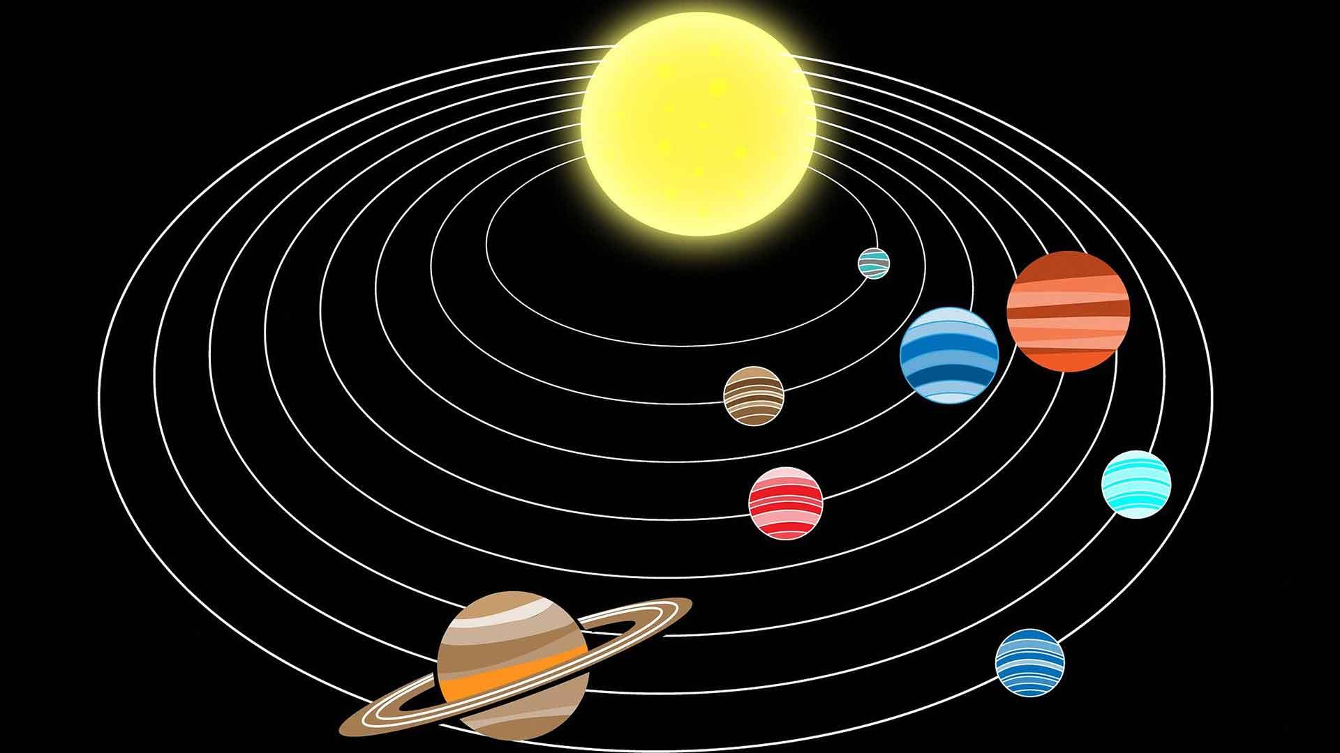 Güneş Sistemindeki En Sıcak ve En Soğuk Gezegenler?fit=thumb&w=418&h=152&q=80