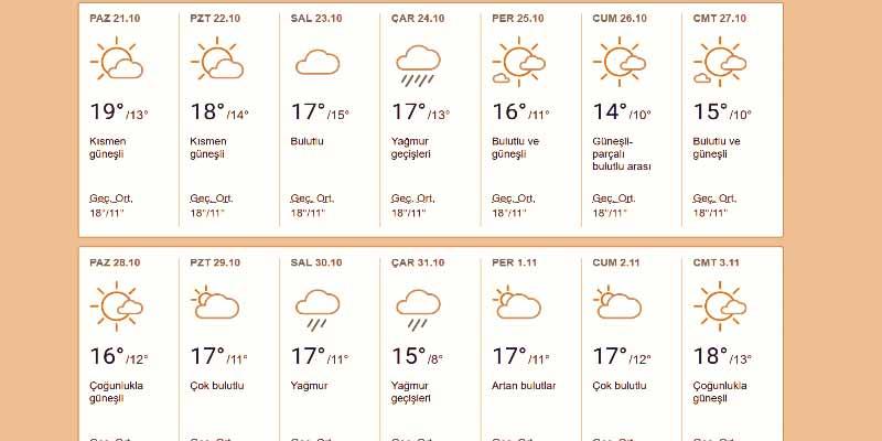 Hava Tahmini Nasıl Yapılır?