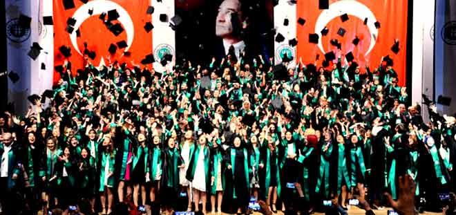 Kocaeli Üniversitesi Taban Puanları?fit=thumb&w=418&h=152&q=80