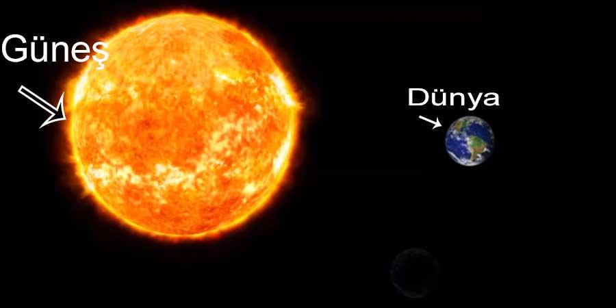 Güneş'in özellikleri ve yapısı