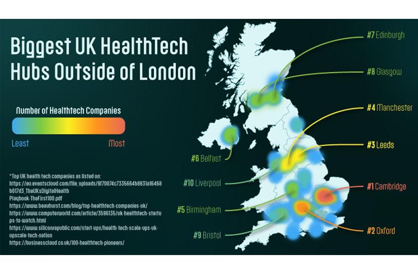 Healthtech hub 1