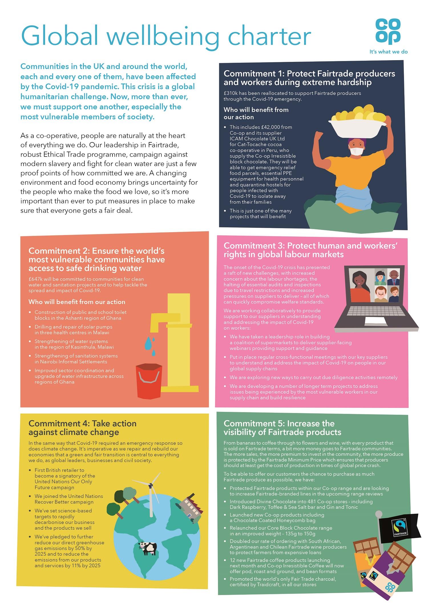 Co-op global wellbeing charter